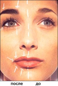 Контурный макияж - после и до применения контурного макияжа